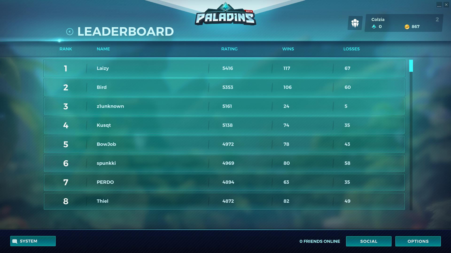 Leaderboard paladins screenshot